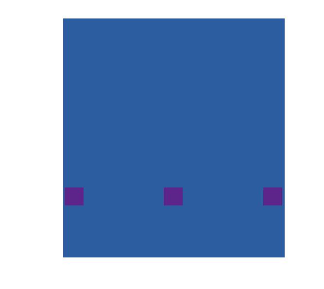 Ediveramerica
